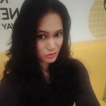 datoa63_Selangor_أعزب_إناثا