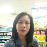 jonalyncababat's profile photo