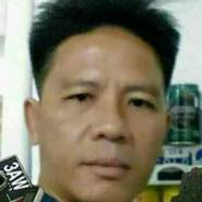 prameanj's profile photo