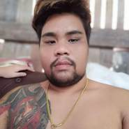 user_ci28's profile photo
