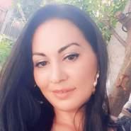 alina_maria009's profile photo