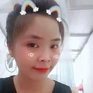 phuongp523681's profile photo