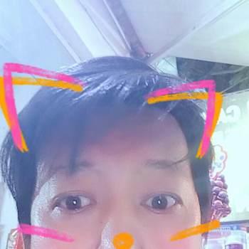 tranv186993_Ho Chi Minh_Kawaler/Panna_Mężczyzna