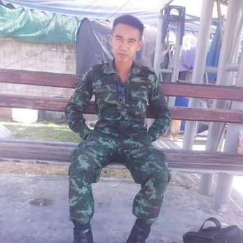 userpfuex639_Gaza_Alleenstaand_Man