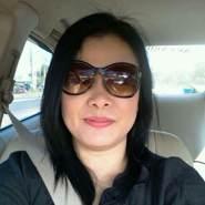 suarp79's profile photo