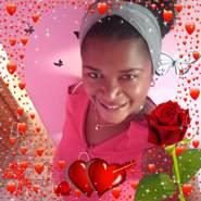 yurinaisyc's profile photo
