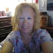 tammyw111588's profile photo