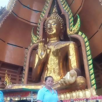 userdokhm38_Nonthaburi_Độc thân_Nữ
