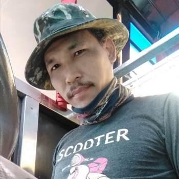 user_ywjud863_Saraburi_Độc thân_Nam