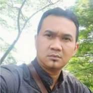 anggag210166's profile photo