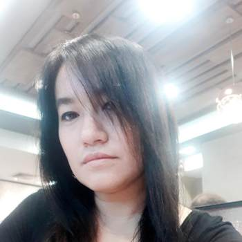 joysuhawadees_Krung Thep Maha Nakhon_Độc thân_Nữ