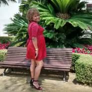 neyc466's profile photo