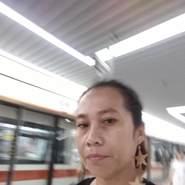bethviar's profile photo