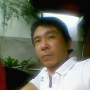 phungn908461's profile photo