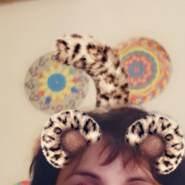 nemethbrigitta8906's profile photo