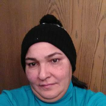 riverar40230_North Dakota_Single_Female