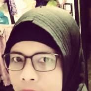 sitia30's profile photo