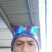 duta664's profile photo