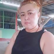 userixp60's profile photo