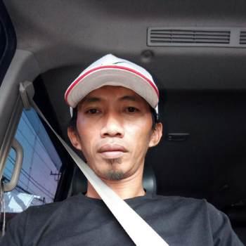 manda039506_Jawa Barat_Холост/Не замужем_Мужчина