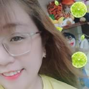 nguyent366545's profile photo