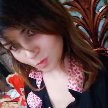 aizak10_Punjab_Single_Female