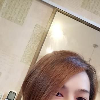 annn89_Lampang_Độc thân_Nữ