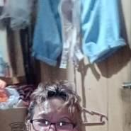 violetae548226's profile photo