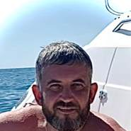 Dmitrj's profile photo