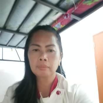 uservpolh741_Rayong_Độc thân_Nữ