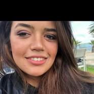 danad573713's profile photo