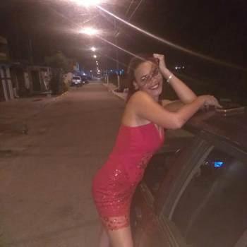 jamilec483189_Sao Paulo_Kawaler/Panna_Kobieta