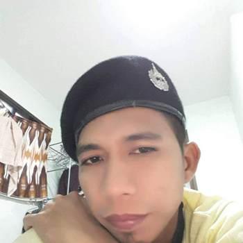 useroedz92_Krung Thep Maha Nakhon_Độc thân_Nam