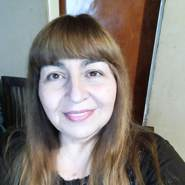 susana658720's profile photo