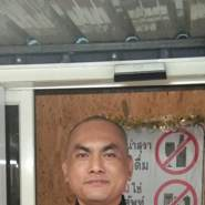 Natthakitkung's profile photo