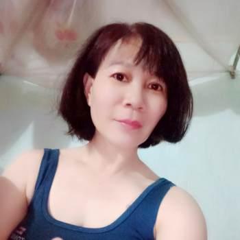phamt376171_Yen Bai_Kawaler/Panna_Kobieta
