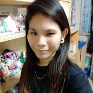 khani09's profile photo