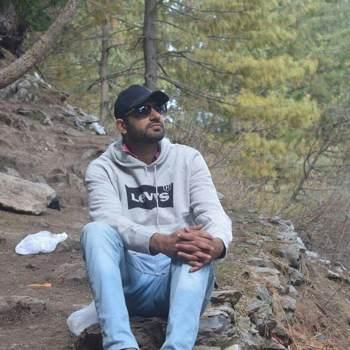 irfans44_Punjab_Svobodný(á)_Muž