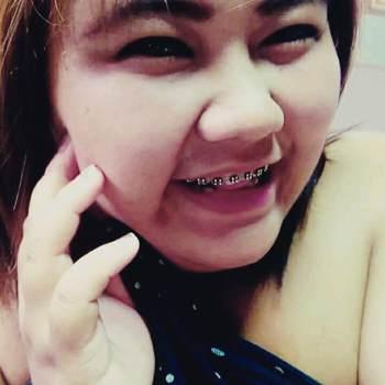user_zxu14_Nakhon Ratchasima_Độc thân_Nữ