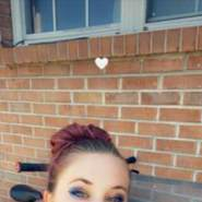 sheryl36215's profile photo