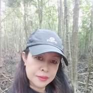 najidefkupchigozie's profile photo
