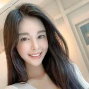 tedg266's profile photo