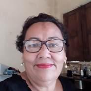 iedam96's profile photo