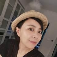 mitang870's profile photo
