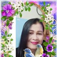 usersyul714's profile photo