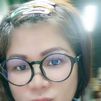 chachay6_Krung Thep Maha Nakhon_Độc thân_Nữ