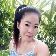 eime921's profile photo