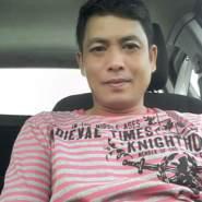 userhofgl160's profile photo