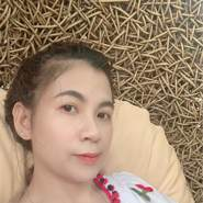tiewteew's profile photo