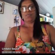 linalcys's profile photo